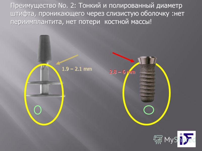 Преимущество No. 2: Тонкий и полированный диаметр штифта, проникающего через слизистую оболочку :нет периимплантита, нет потери костной массы! 1.9 – 2.1 mm 2.8 – 6 mm