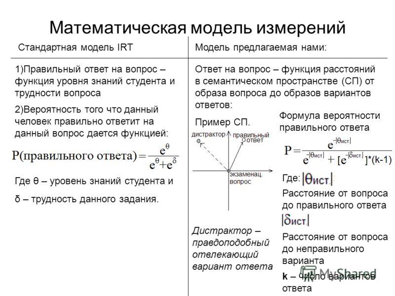Математическая модель измерений Стандартная модель IRTМодель предлагаемая нами: 1)Правильный ответ на вопрос – функция уровня знаний студента и трудности вопроса 2)Вероятность того что данный человек правильно ответит на данный вопрос дается функцией