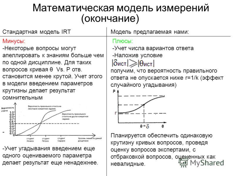 Математическая модель измерений (окончание) Стандартная модель IRTМодель предлагаемая нами: Плюсы: -Учет числа вариантов ответа -Наложив условие получим, что вероятность правильного ответа не опускается ниже r=1/k (эффект случайного угадывания) Плани