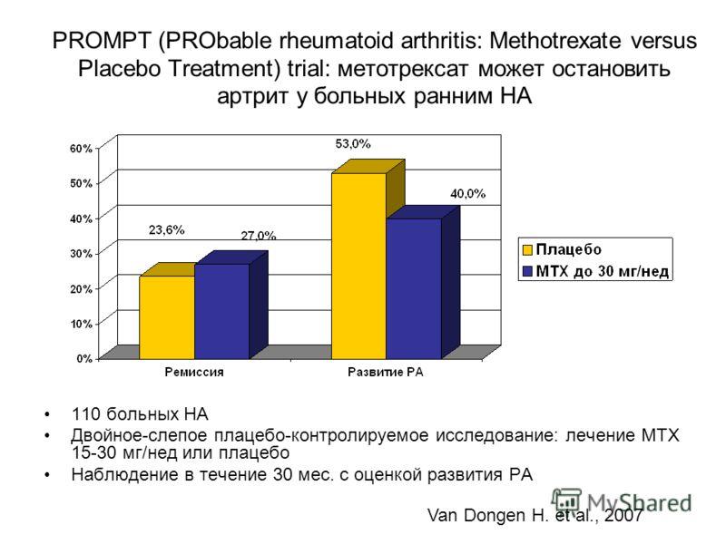 PROMPT (PRObable rheumatoid arthritis: Methotrexate versus Placebo Treatment) trial: метотрексат может остановить артрит у больных ранним НА 110 больных НА Двойное-слепое плацебо-контролируемое исследование: лечение МТХ 15-30 мг/нед или плацебо Наблю