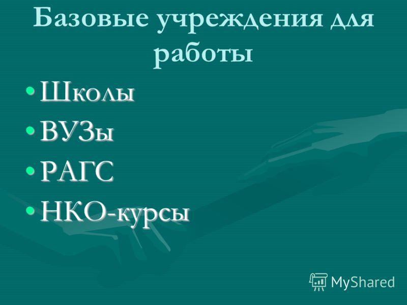 Базовые учреждения для работы Школы ВУЗы РАГС НКО-курсы