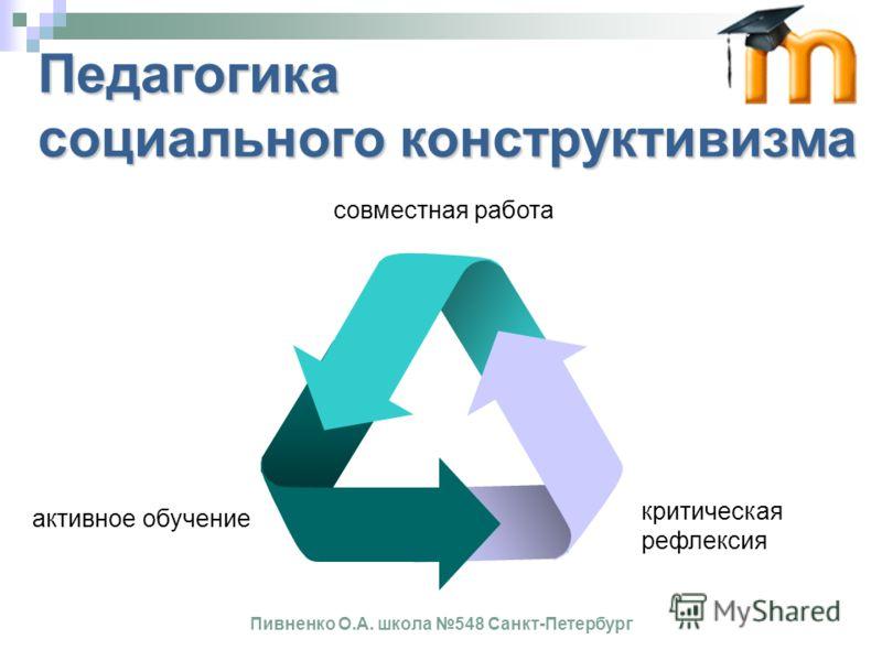 Пивненко О.А. школа 548 Санкт-Петербург активное обучение критическая рефлексия совместная работа Педагогика социального конструктивизма