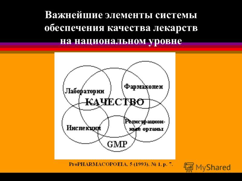 Важнейшие элементы системы обеспечения качества лекарств на национальном уровне