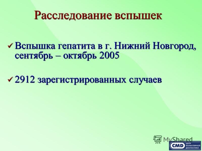 Расследование вспышек Вспышка гепатита в г. Нижний Новгород, сентябрь – октябрь 2005 Вспышка гепатита в г. Нижний Новгород, сентябрь – октябрь 2005 2912 зарегистрированных случаев 2912 зарегистрированных случаев