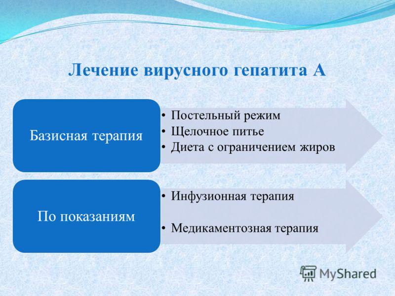 Лечение вирусного гепатита А Постельный режим Щелочное питье Диета с ограничением жиров Базисная терапия Инфузионная терапия Медикаментозная терапия По показаниям