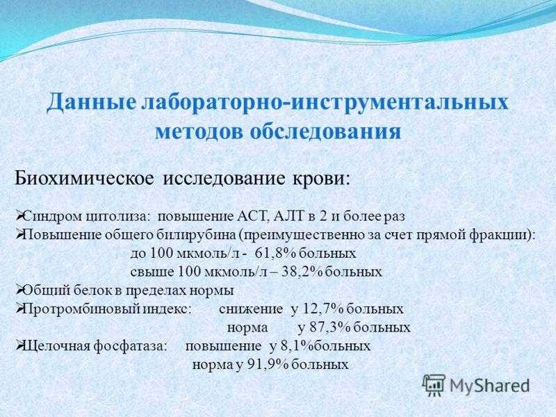 Данные лабораторно-инструментальных методов обследования Биохимическое исследование крови: Синдром цитолиза: повышение АСТ, АЛТ в 2 и более раз Повышение общего билирубина (преимущественно за счет прямой фракции): до 100 мкмоль/л - 61,8% больных свыш