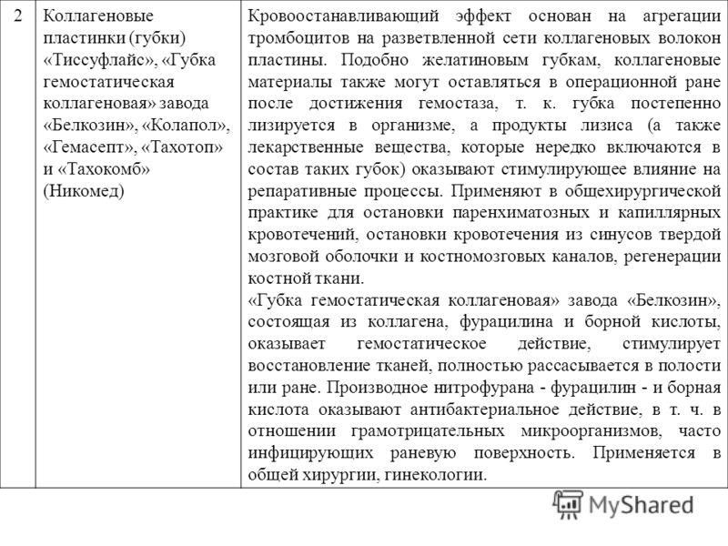 2Коллагеновые пластинки (губки) «Тиссуфлайс», «Губка гемостатическая коллагеновая» завода «Белкозин», «Колапол», «Гемасепт», «Тахотоп» и «Тахокомб» (Никомед) Кровоостанавливающий эффект основан на агрегации тромбоцитов на разветвленной сети коллагено
