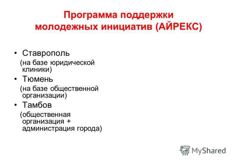 Программа поддержки молодежных инициатив (АЙРЕКС) Ставрополь (на базе юридической клиники) Тюмень (на базе общественной организации) Тамбов (общественная организация + администрация города)