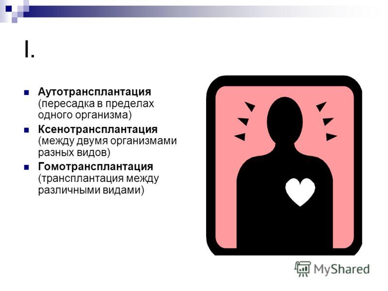 I.I. Аутотрансплантация (пересадка в пределах одного организма) Ксенотрансплантация (между двумя организмами разных видов) Гомотрансплантация (трансплантация между различными видами)