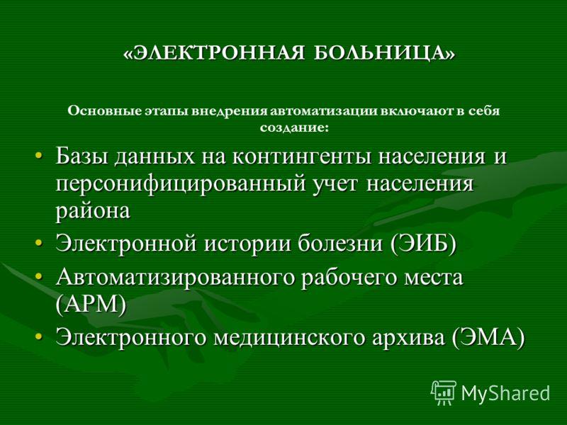 60 поликлиника академический район