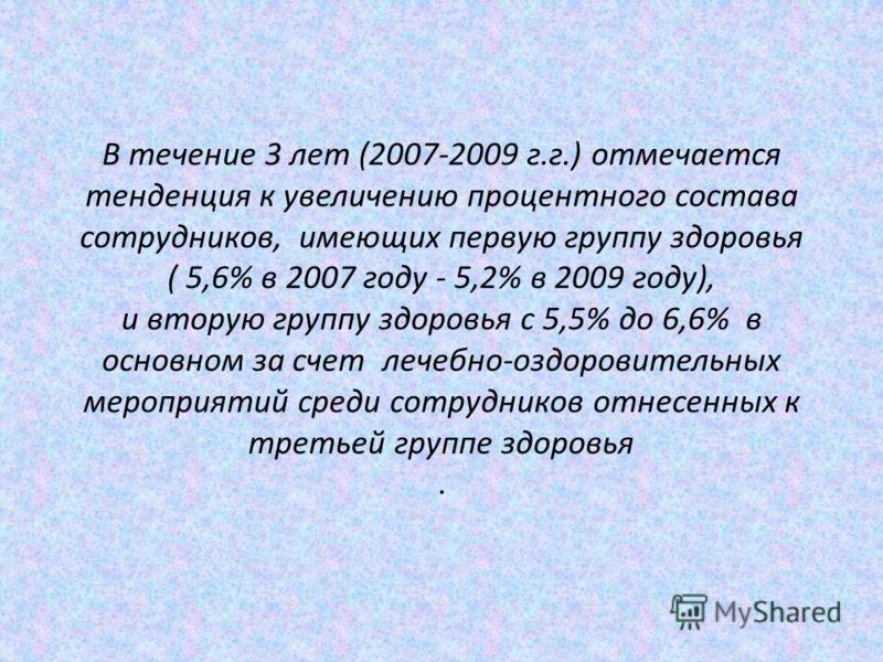 В течение 3 лет (2007-2009 г.г.) отмечается тенденция к увеличению процентного состава сотрудников, имеющих первую группу здоровья ( 5,6% в 2007 году - 5,2% в 2009 году), и вторую группу здоровья с 5,5% до 6,6% в основном за счет лечебно-оздоровитель