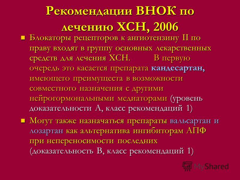 Рекомендации ВНОК по лечению ХСН, 2006 Блокаторы рецепторов к ангиотензину II по праву входят в группу основных лекарственных средств для лечения ХСН. В первую очередь это касается препарата кандесартан, имеющего преимущеста в возможности совместного