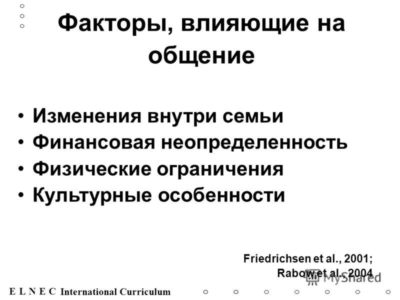 ENECL International Curriculum Факторы, влияющие на общение Изменения внутри семьи Финансовая неопределенность Физические ограничения Культурные особенности Friedrichsen et al., 2001; Rabow et al., 2004