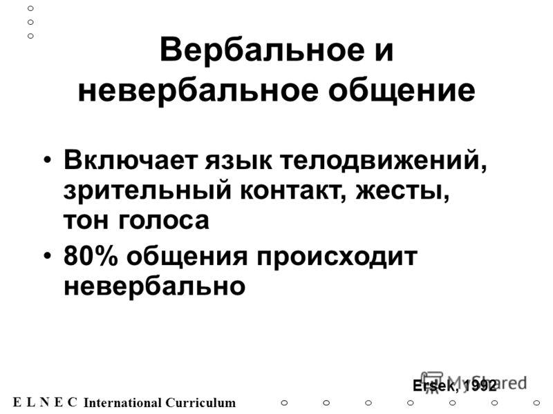 ENECL Вербальное и невербальное общение Включает язык телодвижений, зрительный контакт, жесты, тон голоса 80% общения происходит невербально Ersek, 1992