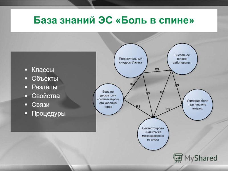 База знаний ЭС «Боль в спине» Классы Объекты Разделы Свойства Связи Процедуры