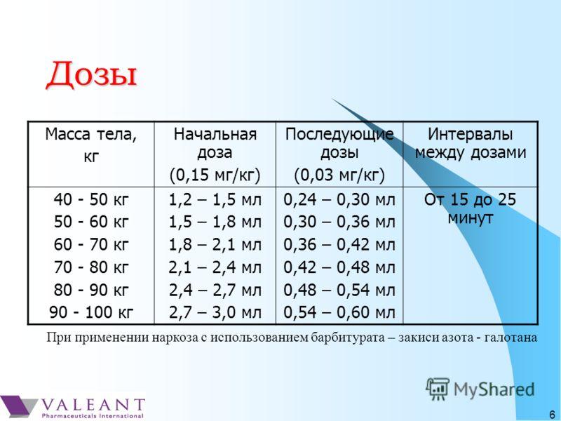 6 Дозы Масса тела, кг Начальная доза (0,15 мг/кг) Последующие дозы (0,03 мг/кг) Интервалы между дозами 40 - 50 кг 50 - 60 кг 60 - 70 кг 70 - 80 кг 80 - 90 кг 90 - 100 кг 1,2 – 1,5 мл 1,5 – 1,8 мл 1,8 – 2,1 мл 2,1 – 2,4 мл 2,4 – 2,7 мл 2,7 – 3,0 мл 0,