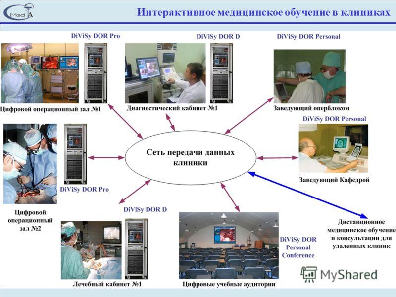 Интерактивное медицинское обучение в клиниках