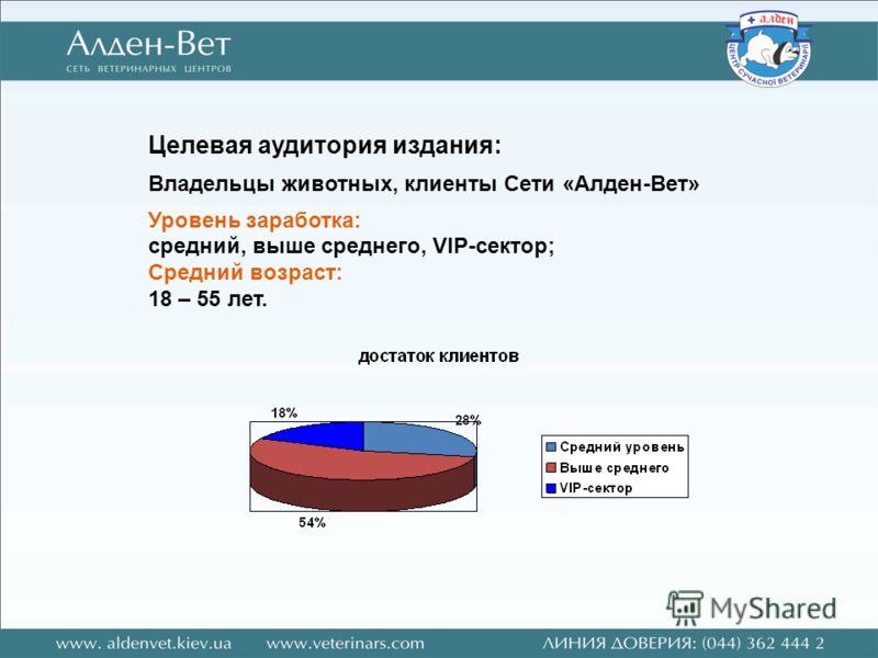 Целевая аудитория издания: Владельцы животных, клиенты Сети «Алден-Вет» Уровень заработка: средний, выше среднего, VIP-сектор; Средний возраст: 18 – 55 лет.