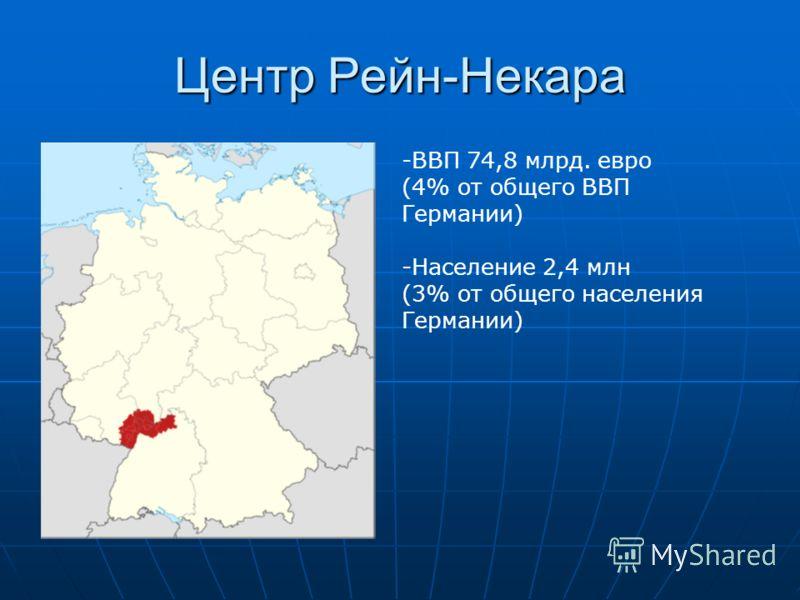 Центр Рейн-Некара -ВВП 74,8 млрд. евро (4% от общего ВВП Германии) -Население 2,4 млн (3% от общего населения Германии)
