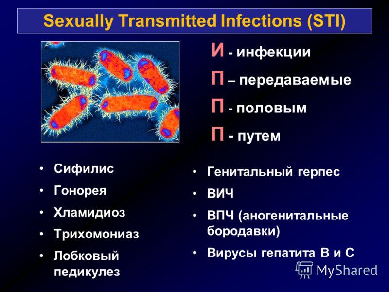 И - инфекции П – передаваемые П - половым П - путем Генитальный герпес ВИЧ ВПЧ (аногенитальные бородавки) Вирусы гепатита В и С Сифилис Гонорея Хламид