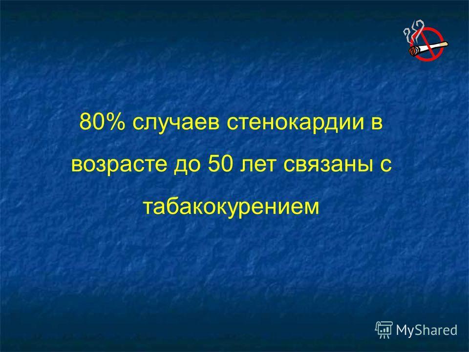 80% случаев стенокардии в возрасте до 50 лет связаны с табакокурением