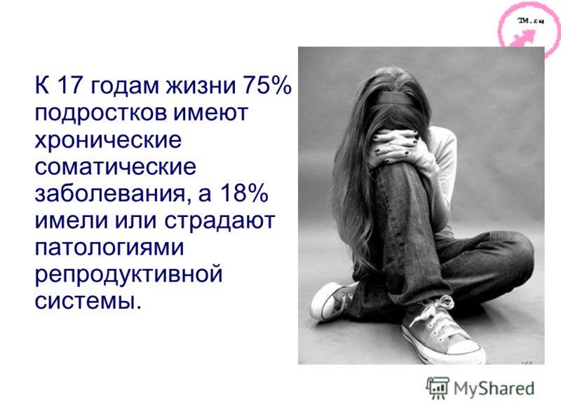 К 17 годам жизни 75% подростков имеют хронические соматические заболевания, а 18% имели или страдают патологиями репродуктивной системы.