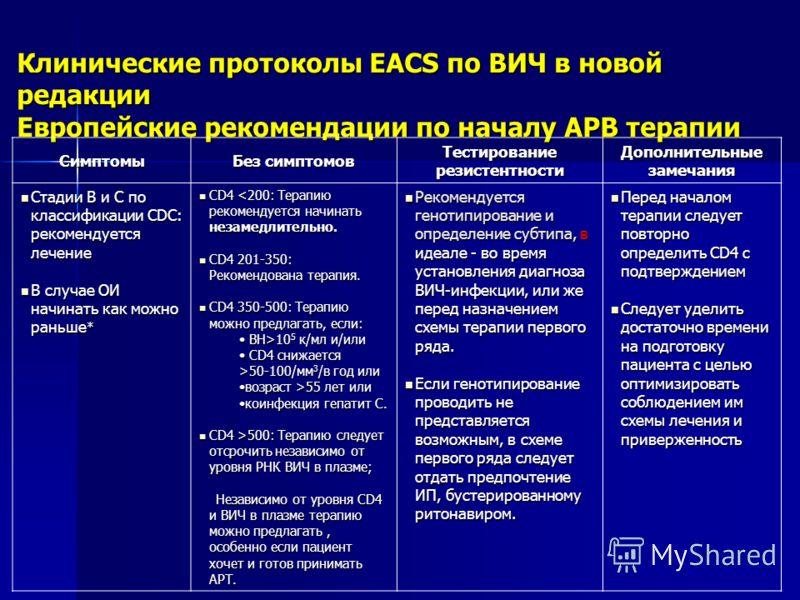 Клинические протоколы EACS по ВИЧ в новой редакции Европейские рекомендации по началу АРВ терапии Симптомы Без симптомов Тестирование резистентности Дополнительные замечания Стадии B и C по классификации CDC: рекомендуется лечение Стадии B и C по кла
