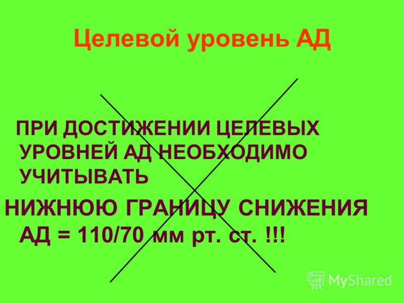 Целевой уровень АД ПРИ ДОСТИЖЕНИИ ЦЕЛЕВЫХ УРОВНЕЙ АД НЕОБХОДИМО УЧИТЫВАТЬ НИЖНЮЮ ГРАНИЦУ СНИЖЕНИЯ АД = 110/70 мм рт. ст. !!!