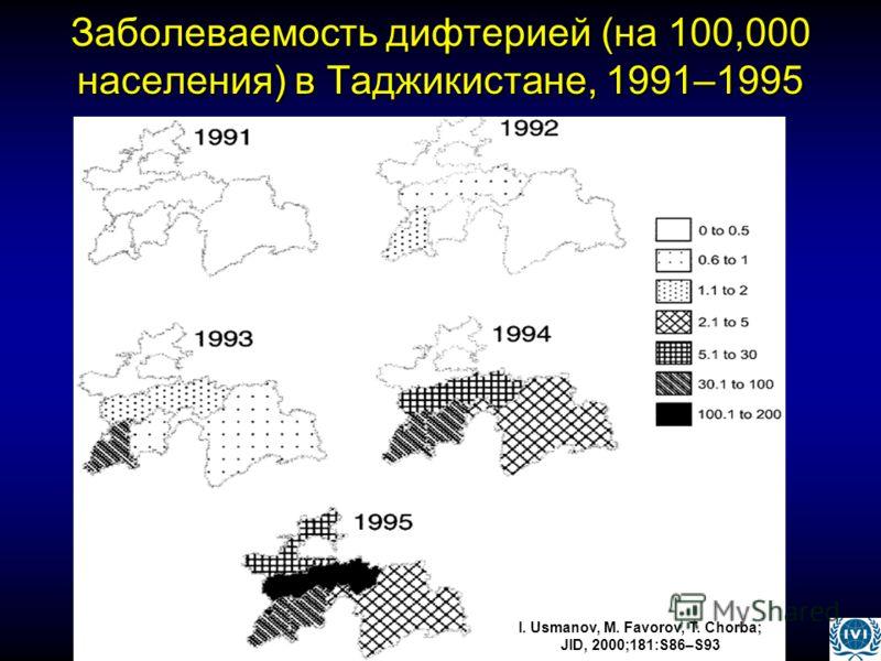 Заболеваемость дифтерией (на 100,000 населения) в Таджикистане, 1991–1995 I. Usmanov, M. Favorov, T. Chorba; JID, 2000;181:S86–S93