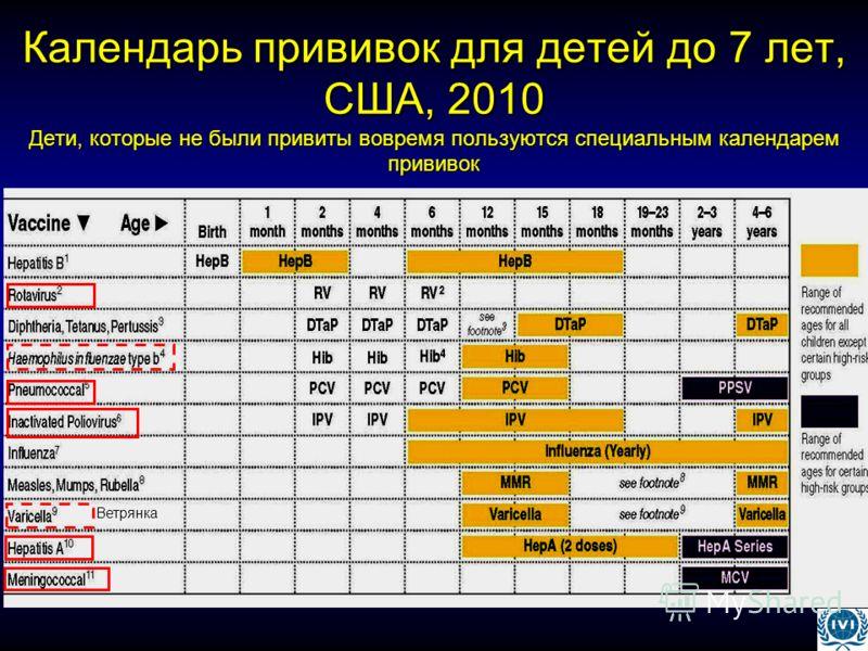 Календарь прививок для детей до 7 лет, США, 2010 Дети, которые не были привиты вовремя пользуются специальным календарем прививок Ветрянка