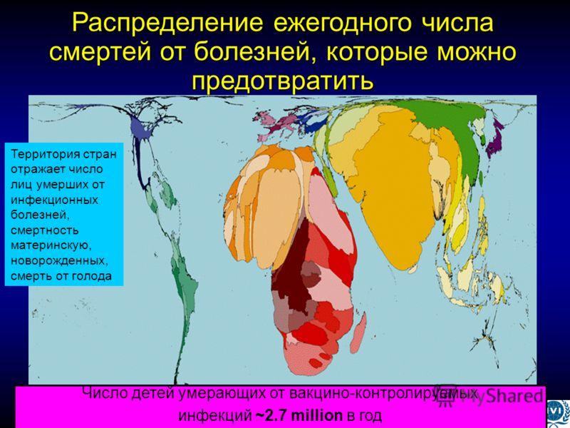 Распределение ежегодного числа смертей от болезней, которые можно предотвратить Территория стран отражает число лиц умерших от инфекционных болезней, смертность материнскую, новорожденных, смерть от голода Число детей умерающих от вакцино-контролируе