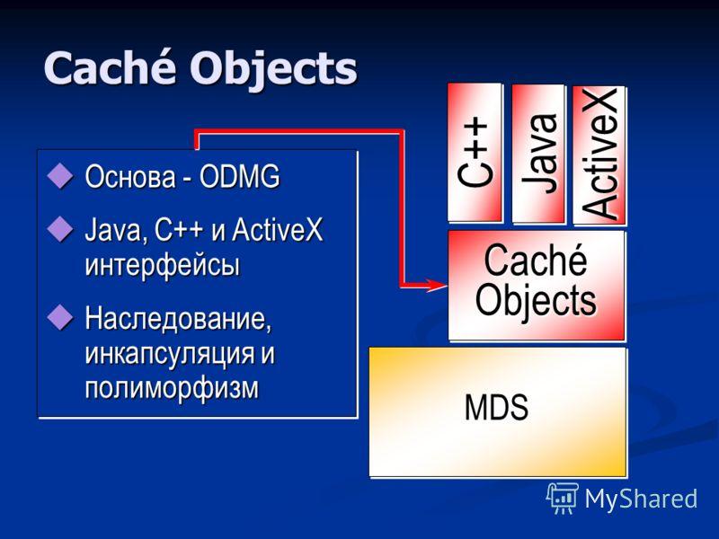 Caché Objects MDSMDS Основа - ODMG Основа - ODMG Java, C++ и ActiveX интерфейсы Java, C++ и ActiveX интерфейсы Наследование, инкапсуляция и полиморфизм Наследование, инкапсуляция и полиморфизм Основа - ODMG Основа - ODMG Java, C++ и ActiveX интерфейс