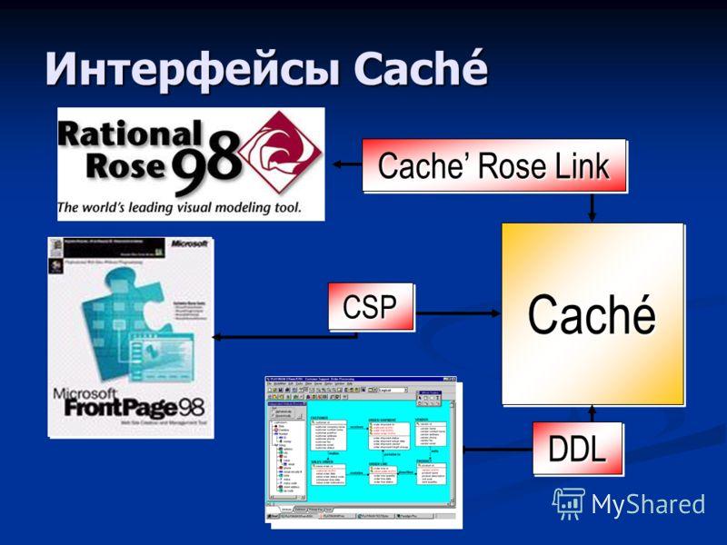 Интерфейсы Caché CachéCaché DDLDDL Cache Rose Link CSPCSP