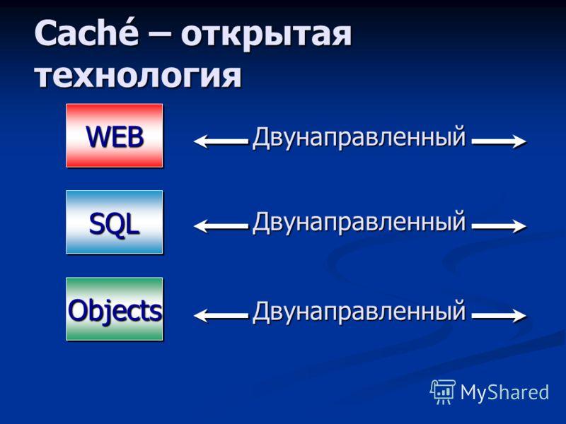 Caché – открытая технология Двунаправленный Двунаправленный ДвунаправленныйWEBWEB SQLSQL ObjectsObjects