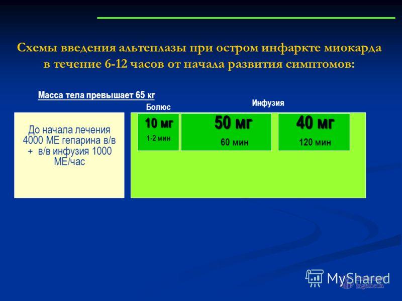 Схемы введения альтеплазы при остром инфаркте миокарда в течение 6-12 часов от начала развития симптомов: Масса тела превышает 65 кг До начала лечения 4000 МЕ гепарина в/в + в/в инфузия 1000 МЕ/час Болюс 10 мг 1-2 мин Инфузия 50 мг 40 мг 50 мг 40 мг