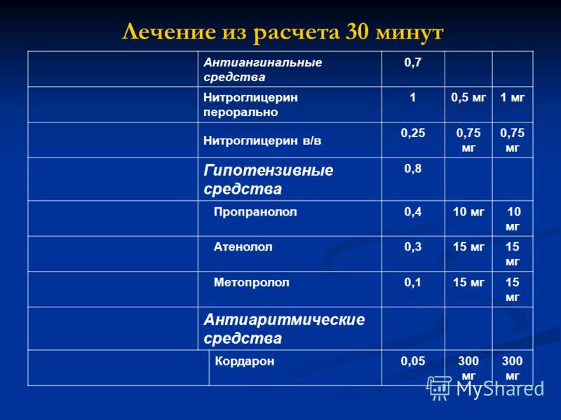 Лечение из расчета 30 минут Антиангинальные средства 0,7 Нитроглицерин перорально 10,5 мг1 мг Нитроглицерин в/в 0,250,75 мг Гипотензивные средства 0,8 Пропранолол0,410 мг Атенолол0,315 мг Метопролол0,115 мг Антиаритмические средства Кордарон0,05300 м
