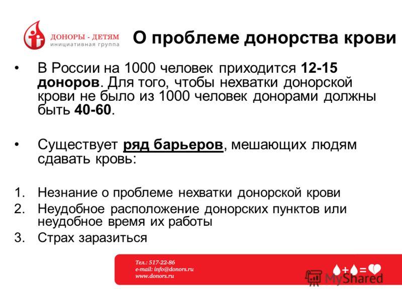 О проблеме донорства крови В России на 1000 человек приходится 12-15 доноров. Для того, чтобы нехватки донорской крови не было из 1000 человек донорами должны быть 40-60. Существует ряд барьеров, мешающих людям сдавать кровь: 1.Незнание о проблеме не