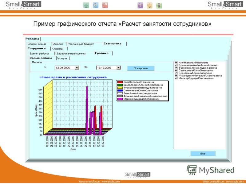 Пример графического отчета «Расчет занятости сотрудников»