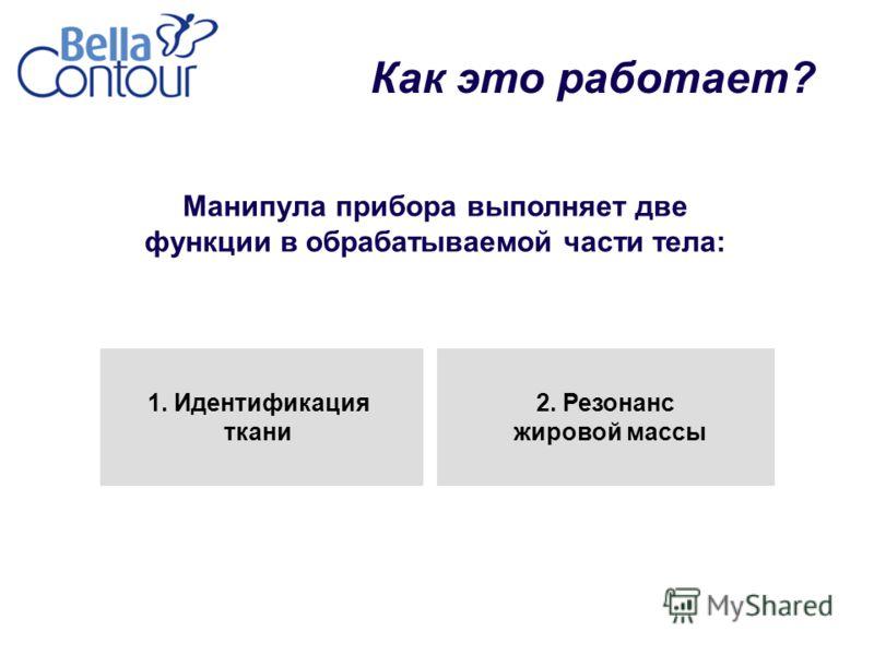1. Идентификация ткани 2. Резонанс жировой массы Манипула прибора выполняет две функции в обрабатываемой части тела: Как это работает?