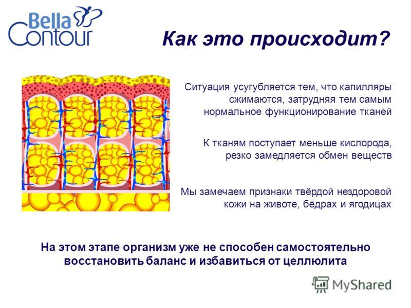Ситуация усугубляется тем, что капилляры сжимаются, затрудняя тем самым нормальное функционирование тканей К тканям поступает меньше кислорода, резко замедляется обмен веществ На этом этапе организм уже не способен самостоятельно восстановить баланс