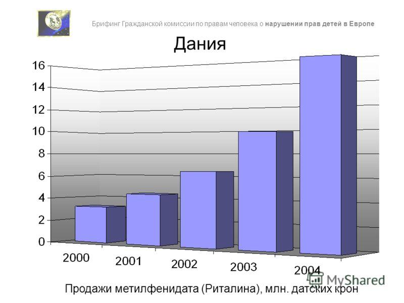 Продажи метилфенидата (Риталина), млн. датских крон Дания Брифинг Гражданской комиссии по правам человека о нарушении прав детей в Европе