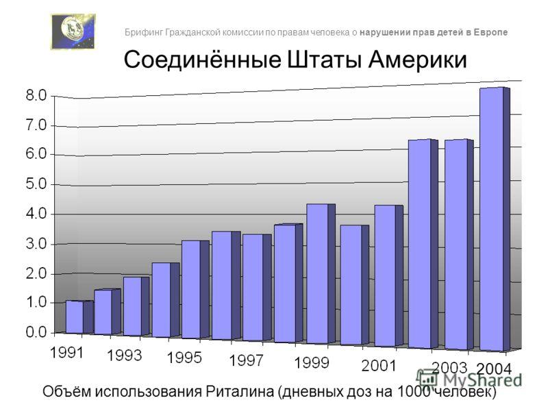 Соединённые Штаты Америки 2004 Брифинг Гражданской комиссии по правам человека о нарушении прав детей в Европе Объём использования Риталина (дневных доз на 1000 человек)