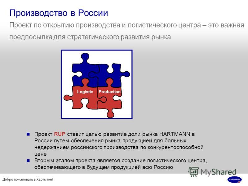 Добро пожаловать в Хартманн! Strategic Market development Производство в России Проект по открытию производства и логистического центра – это важная предпосылка для стратегического развития рынка Проект RUP ставит целью развитие доли рынка HARTMANN в