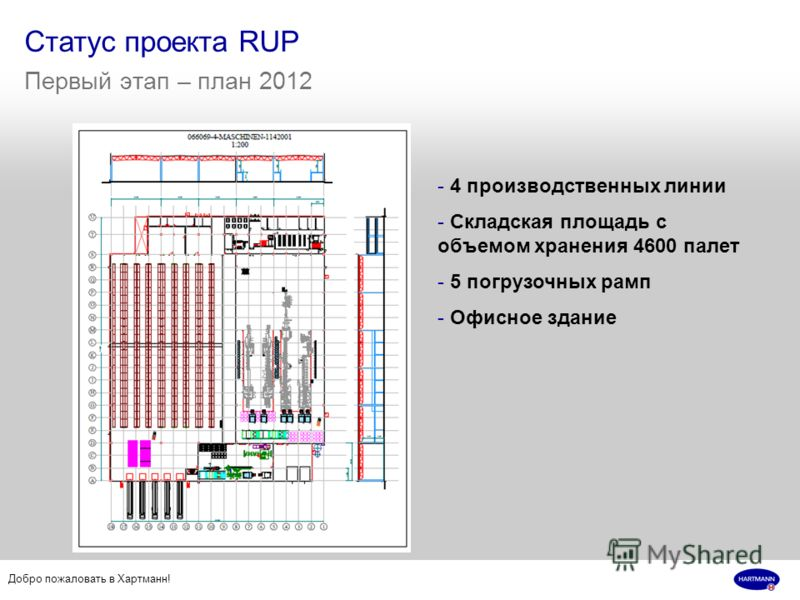 Добро пожаловать в Хартманн! Статус проекта RUP Первый этап – план 2012 - 4 производственных линии - Складская площадь с объемом хранения 4600 палет - 5 погрузочных рамп - Офисное здание
