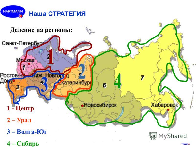 Добро пожаловать в Хартманн! 1 - Центр 2 – Урал 3 – Волга-Юг 4 – Сибирь Деление на регионы: Наша СТРАТЕГИЯ