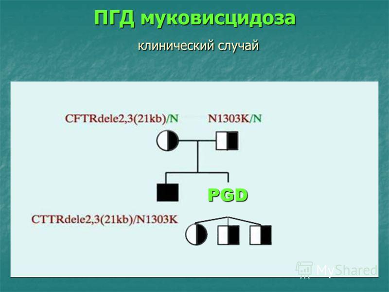 ПГД муковисцидоза клинический случай PGD