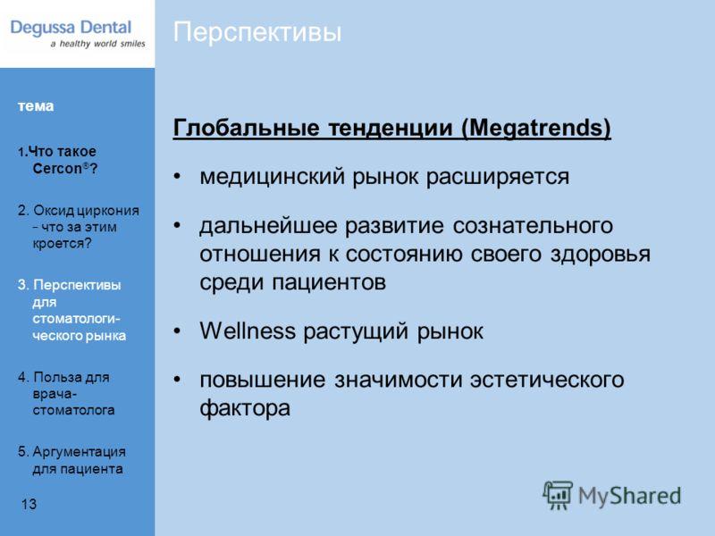 13 Глобальные тенденции (Megatrends) медицинский рынок расширяется дальнейшее развитие сознательного отношения к состоянию своего здоровья среди пациентов Wellness растущий рынок повышение значимости эстетического фактора Перспективы тема 1.Что такое