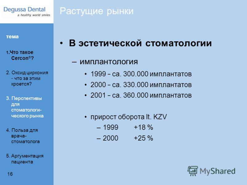 16 В эстетической стоматологии –имплантология 1999 _ ca. 300.000 имплантатов 2000 _ ca. 330.000 имплантатов 2001 _ ca. 360.000 имплантатов прирост оборота lt. KZV –1999+18 % –2000 +25 % Растущие рынки тема 1.Что такое Cercon ® ? 2. Оксид циркония _ ч