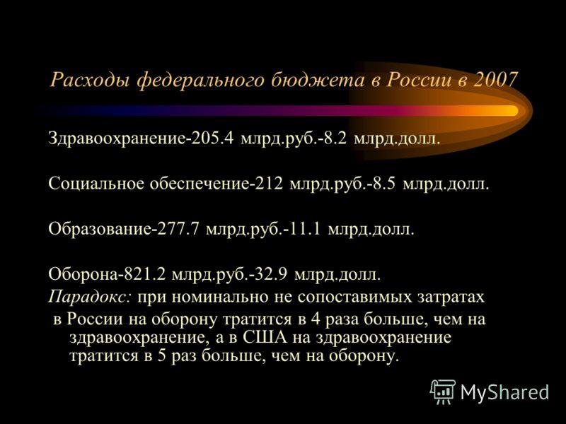 Расходы федерального бюджета в России в 2007 Здравоохранение-205.4 млрд.руб.-8.2 млрд.долл. Социальное обеспечение-212 млрд.руб.-8.5 млрд.долл. Образование-277.7 млрд.руб.-11.1 млрд.долл. Оборона-821.2 млрд.руб.-32.9 млрд.долл. Парадокс: при номиналь