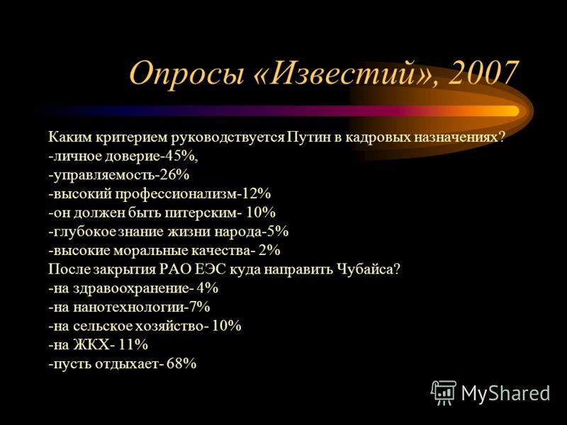 Опросы «Известий», 2007 Каким критерием руководствуется Путин в кадровых назначениях? -личное доверие-45%, -управляемость-26% -высокий профессионализм-12% -он должен быть питерским- 10% -глубокое знание жизни народа-5% -высокие моральные качества- 2%